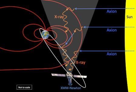 Астрофизики сообщили об обнаружении следов темной материи