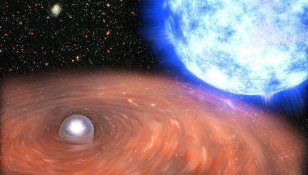 Астрономы из мгу раскрыли один из секретов рождения белых карликов