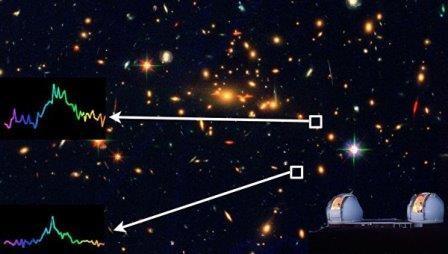 Астрономы нашли самую тусклую галактику времен рождения вселенной