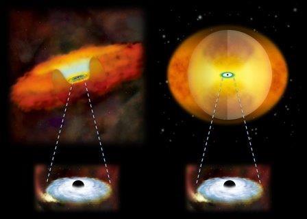 Астрономы выяснили, когда черные дыры закутываются в «шубу»