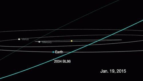 Без паники! астероид 2004 bl86 пролетит мимо земли