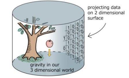 Еще один шаг на пути к общей теории