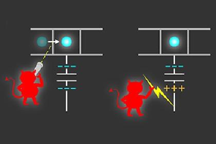 Физики создали демона максвелла