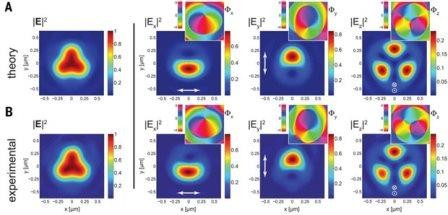 Физики свернули свет в ленту мебиуса