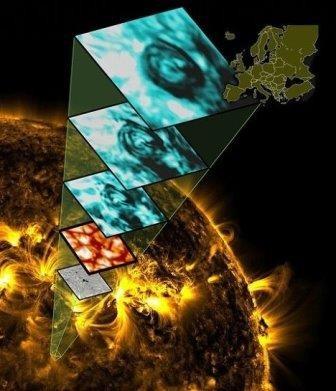 Физики выяснили, что разгоняет частицы во время вспышек на солнце