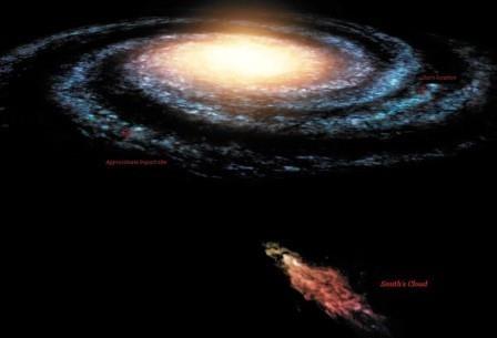 Гигантское облако газа, выброшенное нашей галактикой, бумерангом возвращается обратно