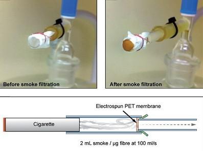 Из старых пластиковых бутылок будут делать фильтры для сигарет