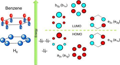 Как превратить водород в графен