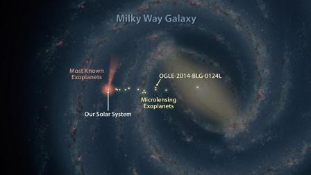 Карта млечного пути показывает крошечную долю открытых планет