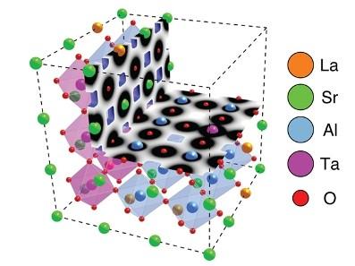 Кристаллическая решетка под микроскопом