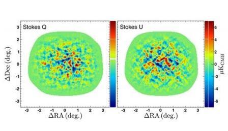 Найдено новое доказательство экспансии вселенной после большого взрыва
