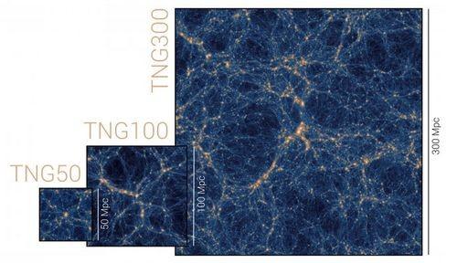 Новая космологическая модель хватает звезды с неба