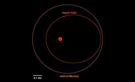 Открыта новая экзопланета kepler-432b