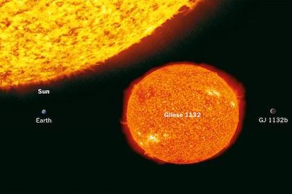 Похожую на землю планету нашли в 39 световых годах от солнца