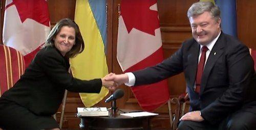 Порошенко объявил опоходе канадского бизнеса наукраину - «новости дня»