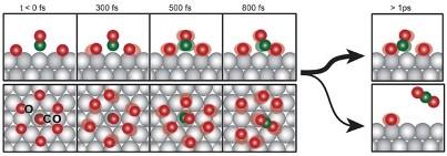 Рентгеновский лазер проследил за образованием химической связи