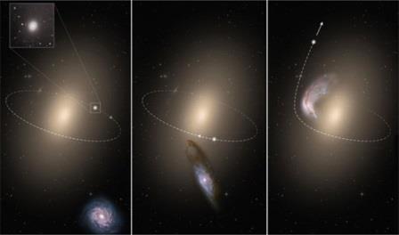 Российские астрономы объяснили происхождение галактик-беглецов