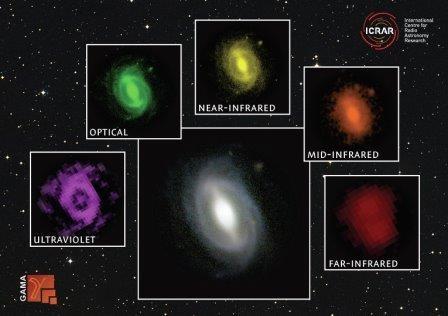 С какой скоростью сейчас умирает вселенная