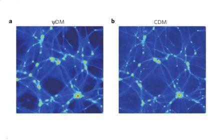 Тёмная материя как бозе-эйнштейновский конденсат вещества