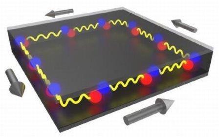 Тополяритон — новая квазичастица, наполовину материя и наполовину свет