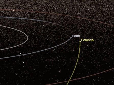 У астероида флоренс обнаружились два спутника