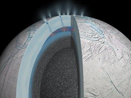 Ученые наса раскрыли секрет существования океана на энцеладе
