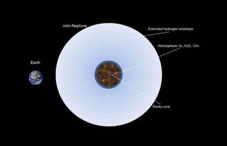 Ученые нашли крупнейшего «двойника земли» размером с половину нептуна