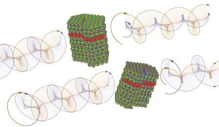 Ученые установили, что наночастицы естественно делятся на «правые» и «левые»