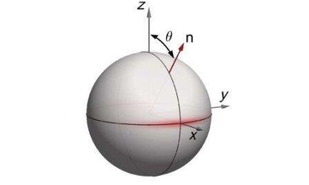 Ученым удалось измерить уровни корреляции белла в квантовой системе, состоящей из 500 тысяч атомов