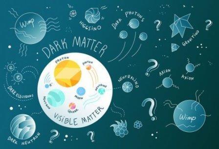 Ученым удалось отсеять одного кандидата, сузив, тем самым, область поиска частиц темной материи