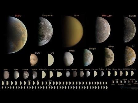 В планеты могут записать до 110 небесных тел
