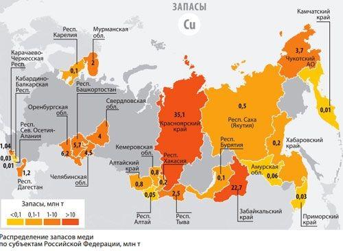 Запасы и добыча меди в россии и мире - «челябинская область»