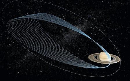 Зонд наса погрузится в атмосферу сатурна, завершив 13-летнюю миссию