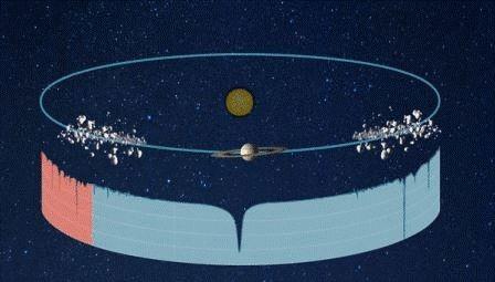 «Звезда пришельцев»: что ученым удалось узнать о ее последнем потускнении