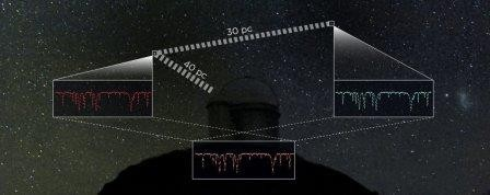 Звезды-«двойники» позволят точно измерить размеры галактики